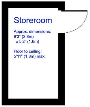 Floor Plan Symbols  House Plans Helper Home Design Help
